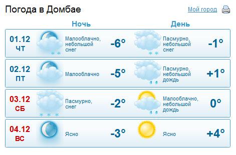 погода в Домбае